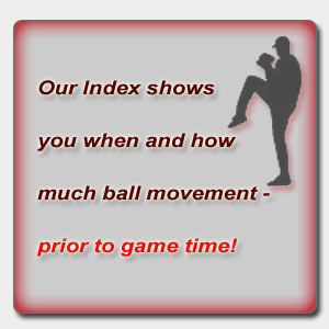 Our index shows how much ball movement to expect