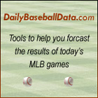 Daily Baseball Data